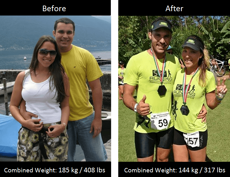 Runtastic Success Story