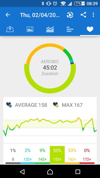 Runtastic Marathontraining