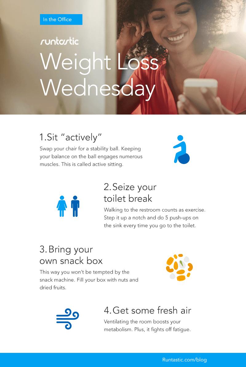 Runtastic Weight Loss Wednesday