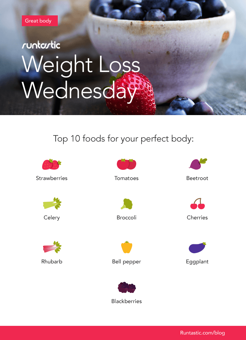 Weight loss Wendnesday