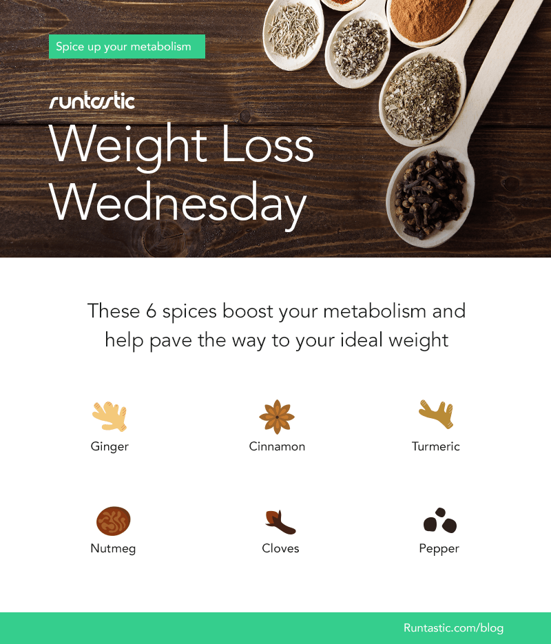 Weight Loss Wednesday – spice up your metabolism