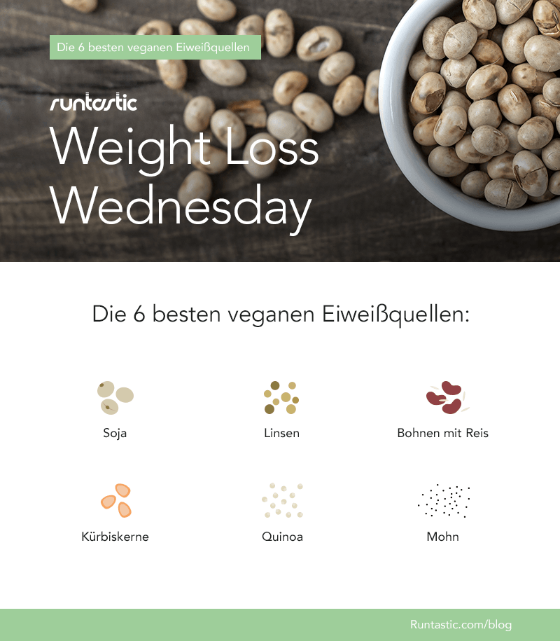 weigh_loss_wendnesday_DE