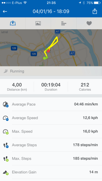 Screenshot of the activity details in the Runtastic app.