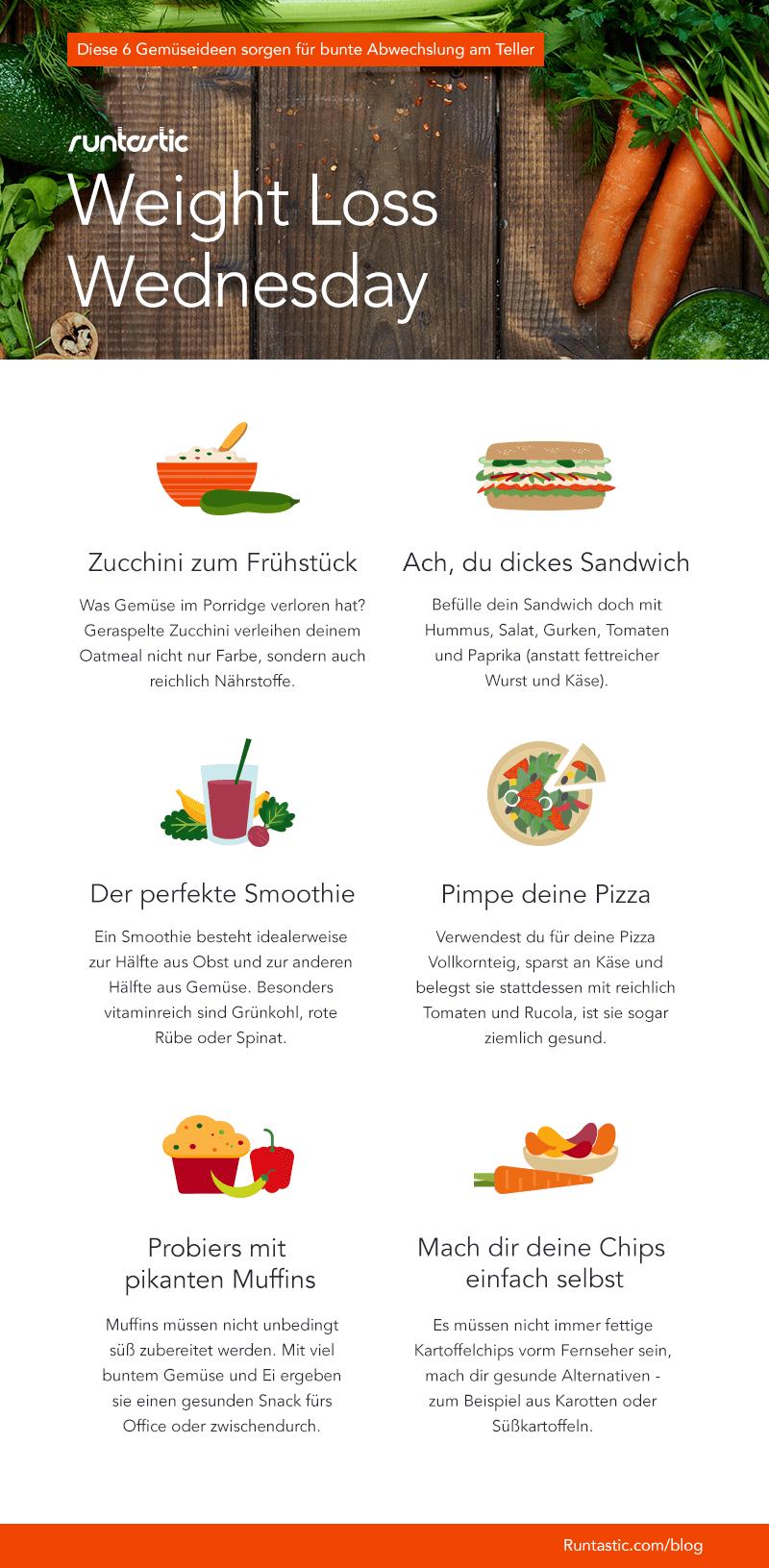 Weight Loss Wednesdays Gemüse