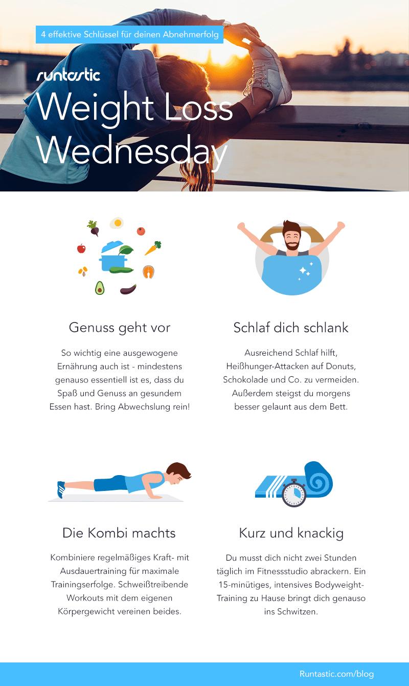 Weight Loss Wednesday Grafik