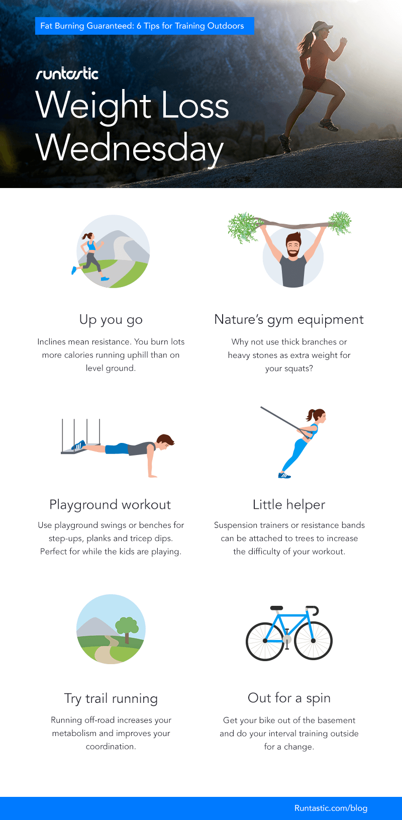 Infographic training outdoors