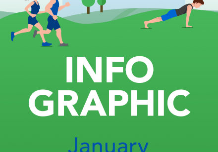 Runtastic 2016 infographic thumbnail