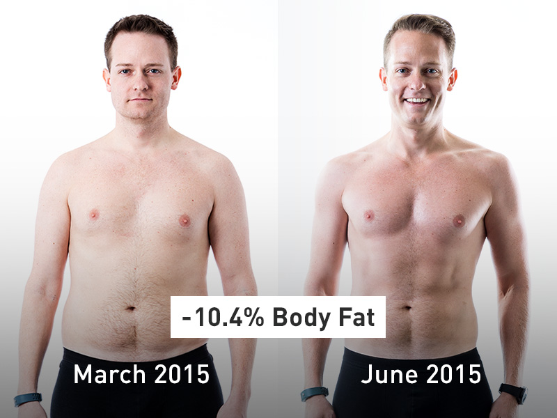 Runtastic Results success story befor and after picture of Rene.
