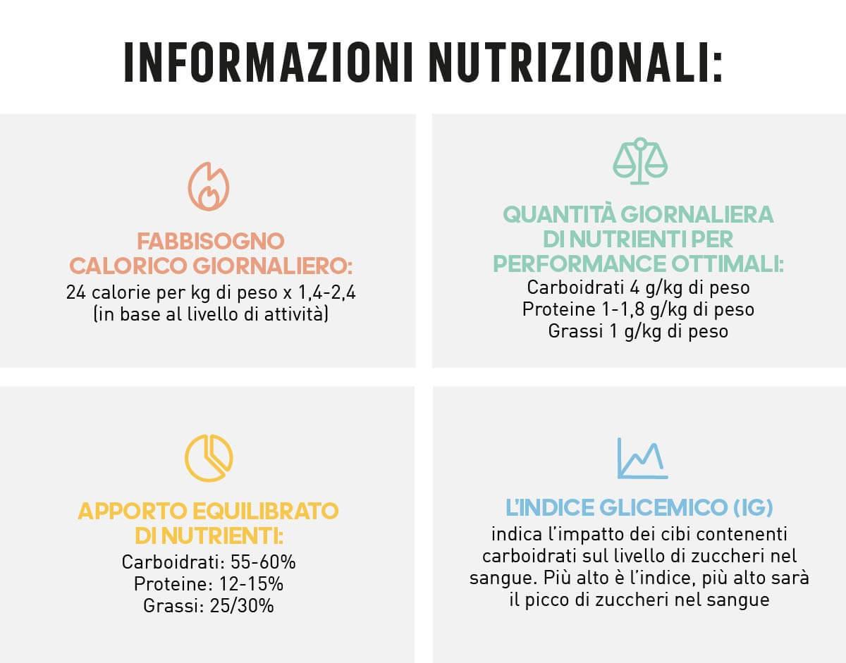 Informazioni nutrizionali