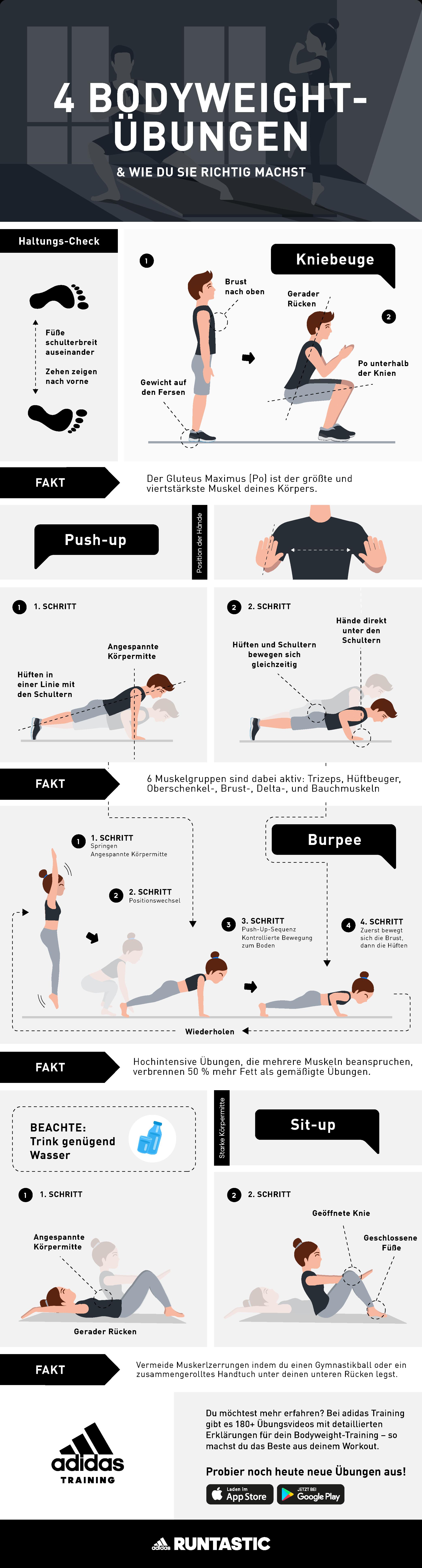 4 Grundübungen für dein Bodyweight-Training – so machst du sie richtig