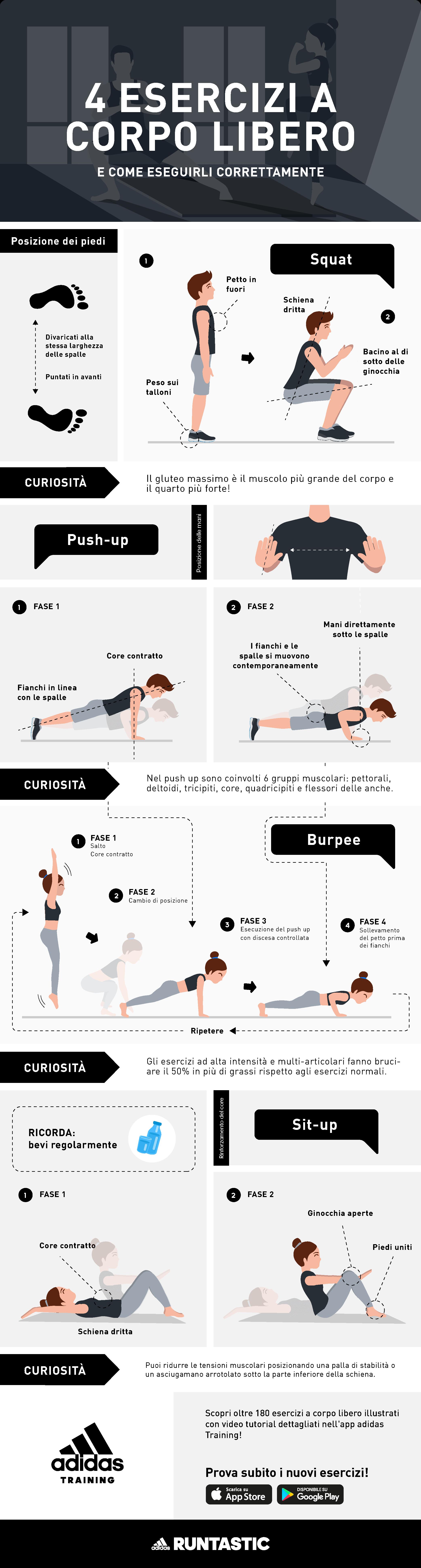 I 4 esercizi a corpo libero di base: come eseguirli