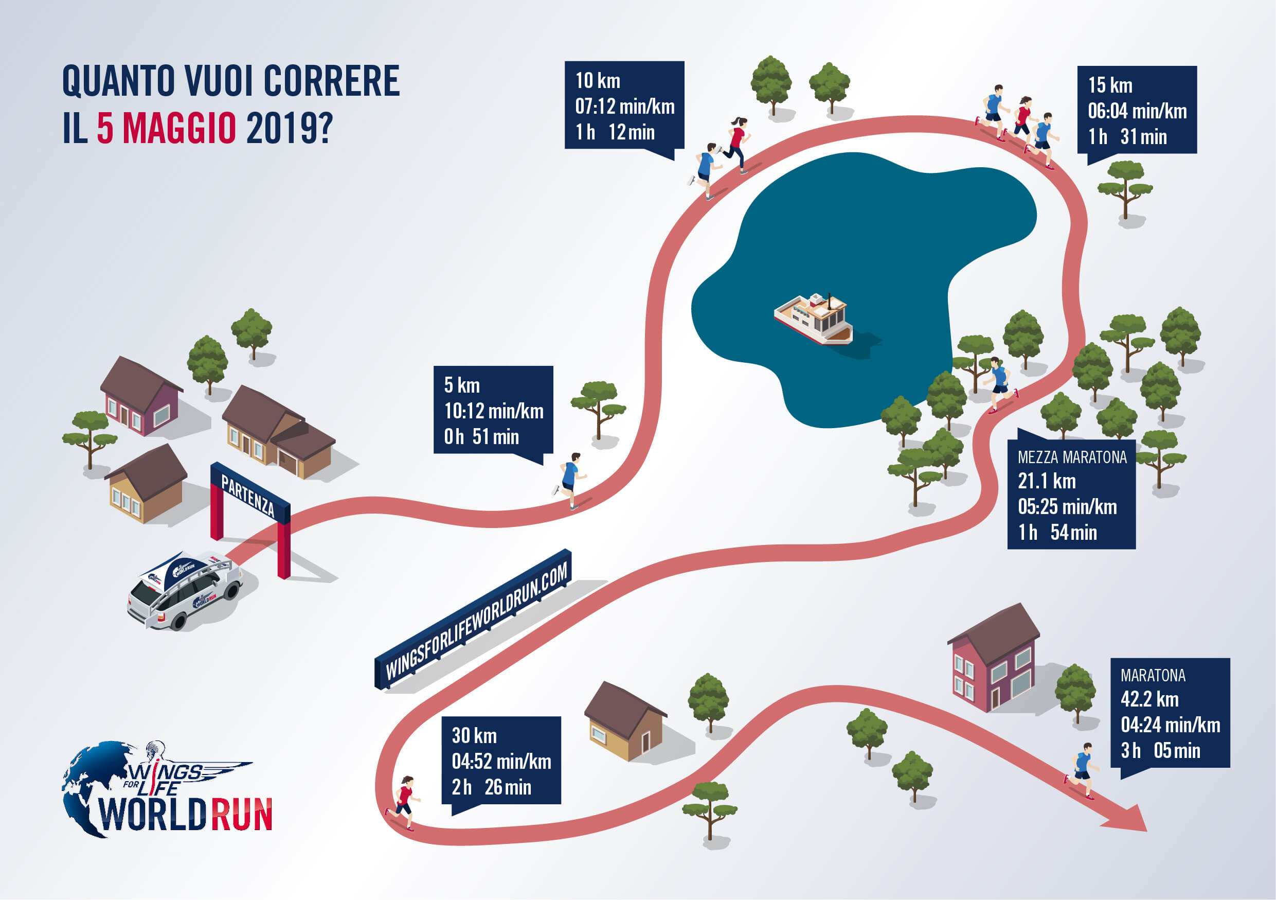 Wing for Life World Run