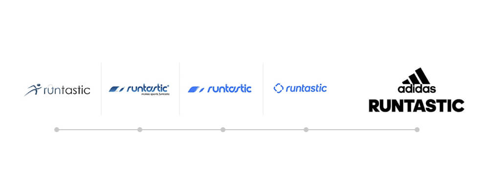 adidas Runtastic logos then and now