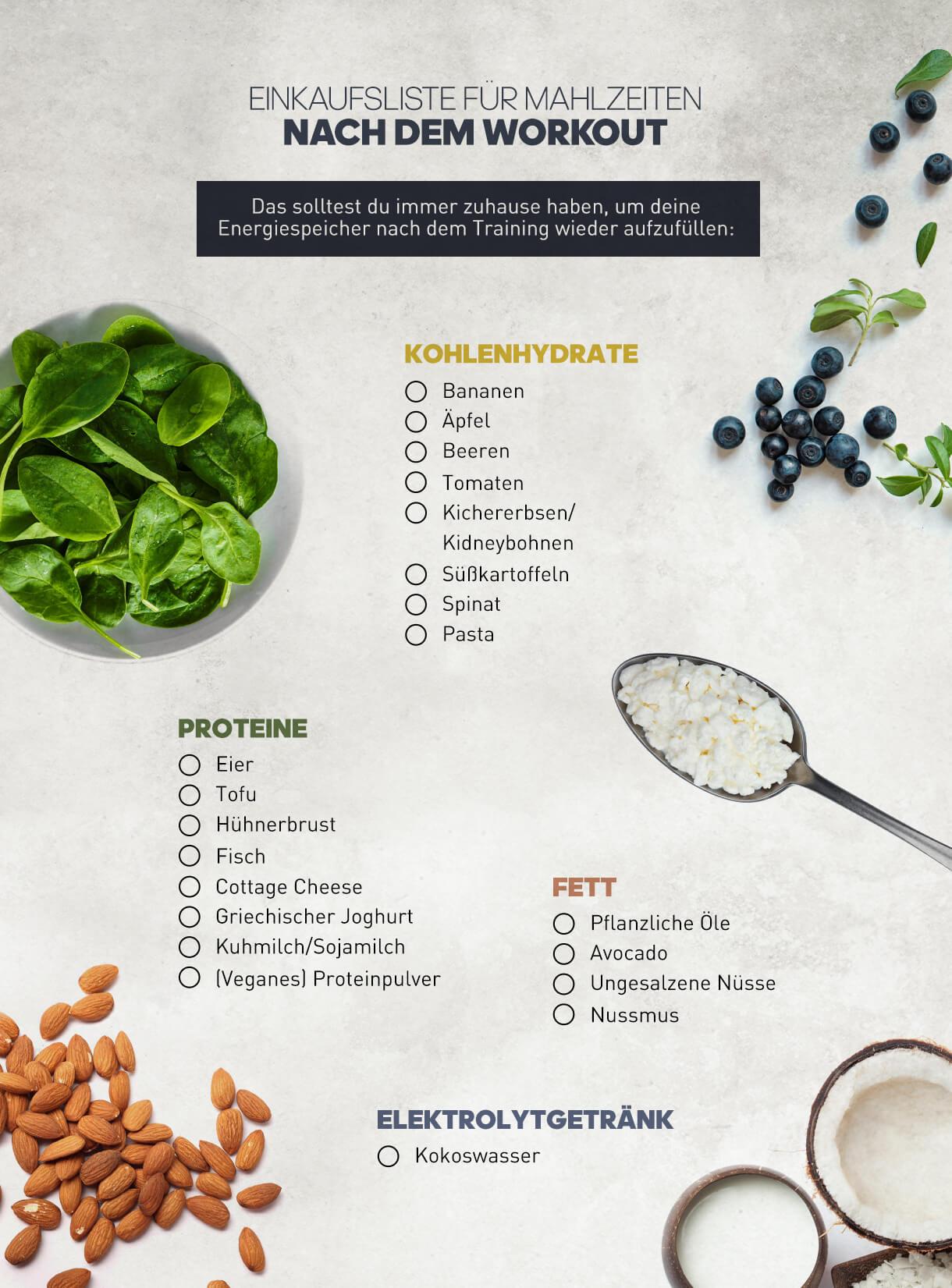 Liste für Mahlzeiten, die sich nach dem Training eignen